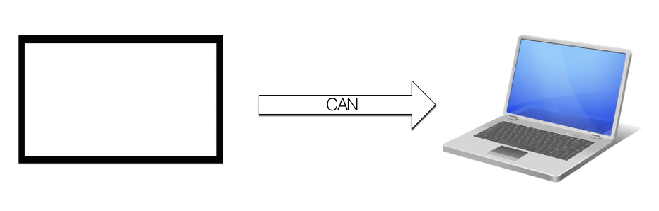 CAN_BBB